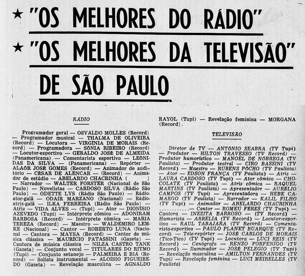 Revista do Rádio 1959